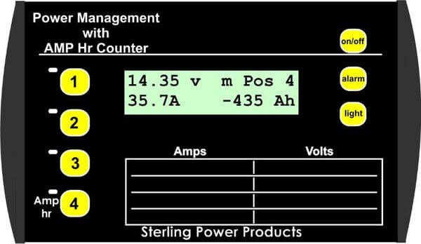 Power management panel 12 and 24 volt.